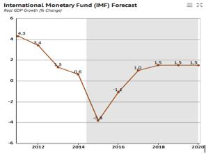 monnaie FMI